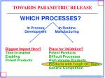 which processes22