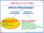 which processes32