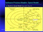 software process models spiral model