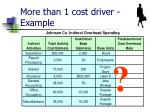 more than 1 cost driver example