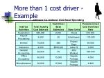 more than 1 cost driver example46