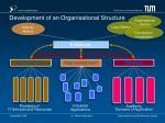 development of an organisational structure