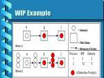 wip example