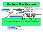 decision tree example65