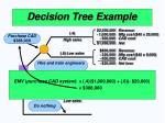 decision tree example66