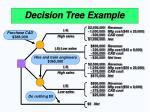 decision tree example67