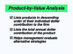 product by value analysis