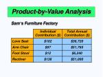 product by value analysis15