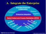 a integrate the enterprise
