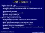 ims themes 1