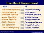 team based empowerment