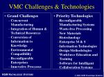 vmc challenges technologies