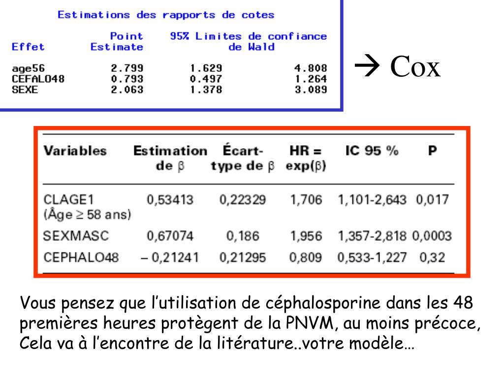 Ppt Regression Logistique Et Modele De Cox Powerpoint Presentation Id 429749