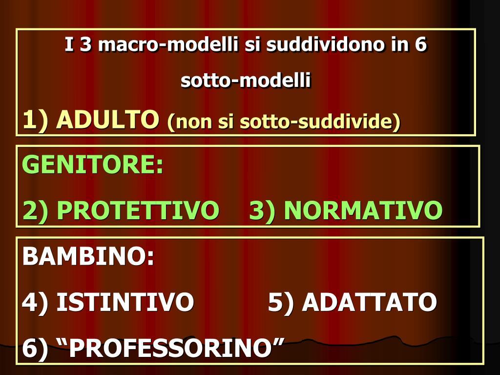 I 3 macro-modelli si suddividono in 6