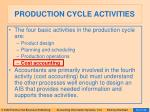production cycle activities32