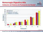 hemorragia digestiva alta validaci n del sistema de puntuaci n de rockall