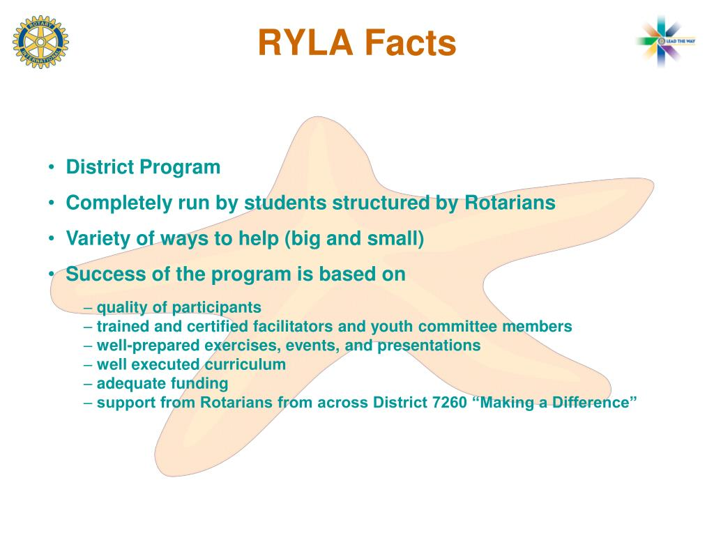 RYLA Facts