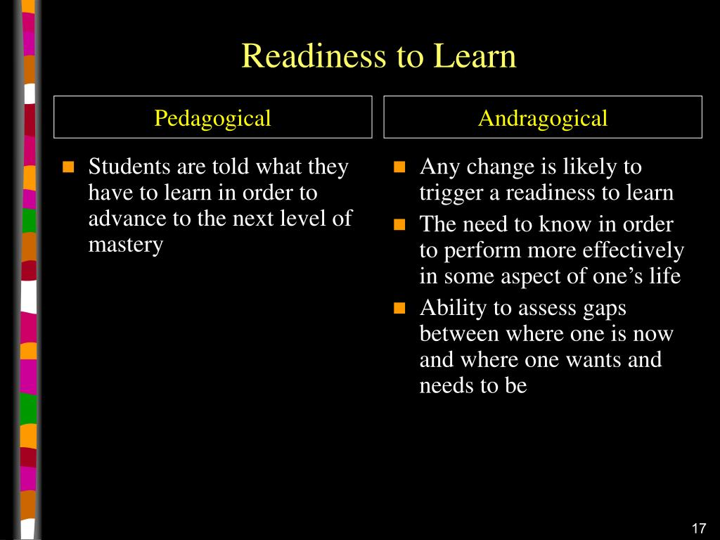 Students are told what they have to learn in order to advance to the next level of mastery
