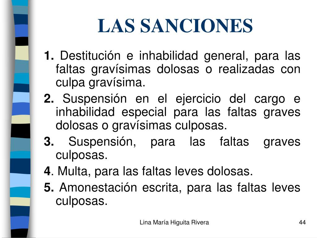 LAS SANCIONES