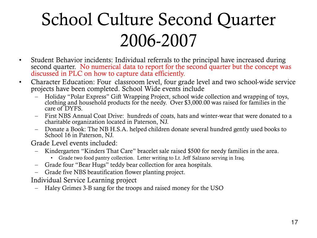 School Culture Second Quarter 2006-2007