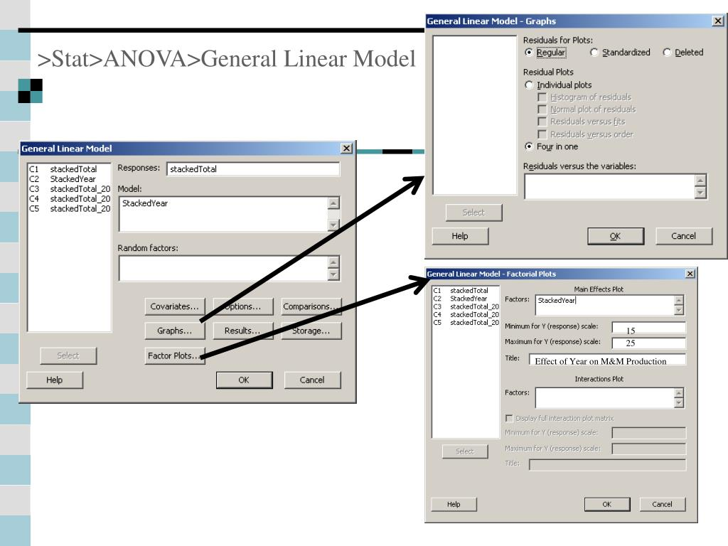 >Stat>ANOVA>General Linear Model