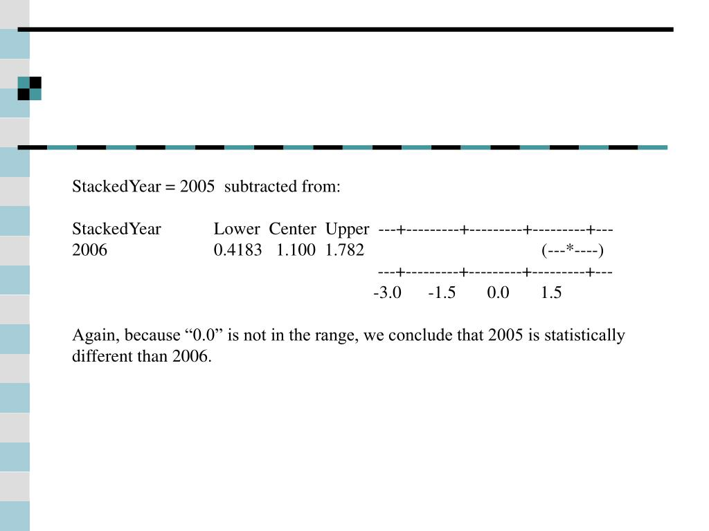 StackedYear = 2005  subtracted from: