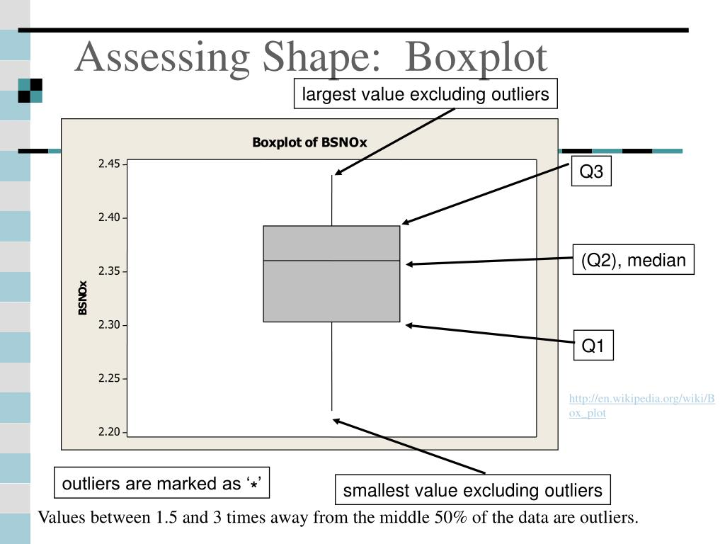 largest value excluding outliers