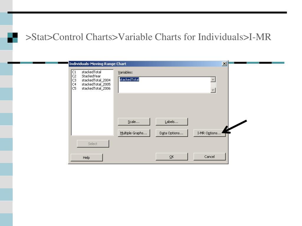 >Stat>Control Charts>Variable Charts for Individuals>I-MR