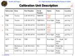 calibration unit description
