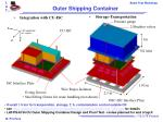 outer shipping container