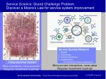 service science grand challenge problem discover a moore s law for service system improvement