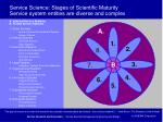 service science stages of scientific maturity service system entities are diverse and complex