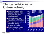 effects of containerisation 1 market widening