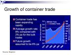 growth of container trade