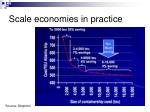 scale economies in practice