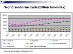 world seaborne trade billion ton miles