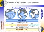 elements of the maritime land interface