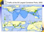 traffic at the 50 largest container ports 2005