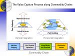the value capture process along commodity chains