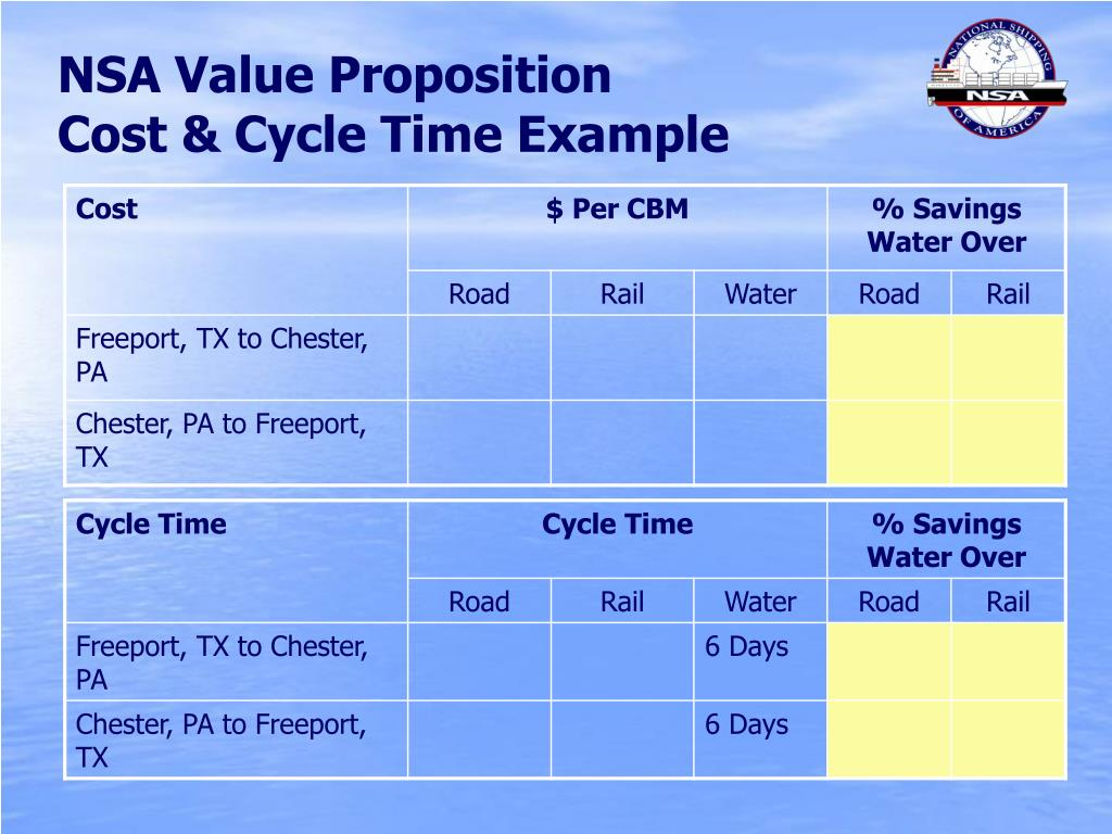 NSA Value Proposition