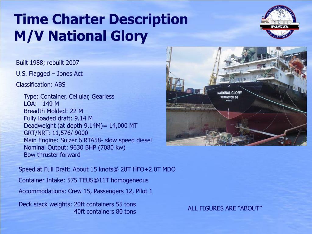 Time Charter Description