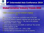 global container industry trends 2009