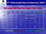 nz deep sea service major port calls