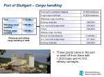 port of stuttgart cargo handling