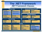 the net framework net framework classes