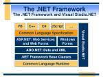 the net framework the net framework and visual studio net