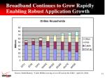 broadband continues to grow rapidly enabling robust application growth
