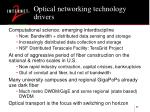 optical networking technology drivers