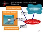 typical internet2 university network connection