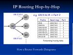 ip routing hop by hop